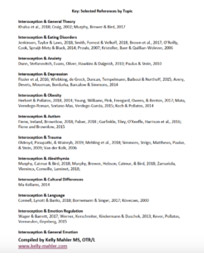 Interoception Reference List